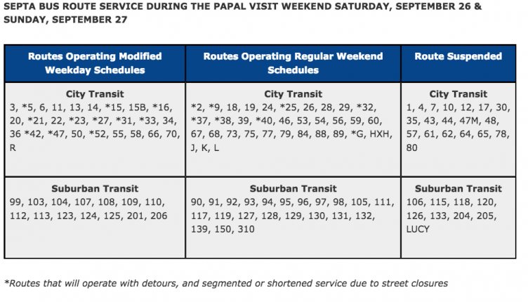 septa-bus-service-during-papal-visit.752.430.s
